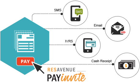 Invoice Payments